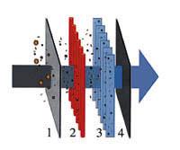 Principe filtre electrostatique